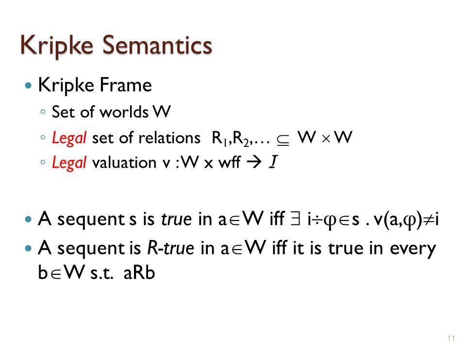Kripke Semantics Kripke Frame ◦ Set of worlds W ◦ Legal set of relations R 1,R 2,…  W  W ◦ Legal valuation v : W x wff  I A sequent s is true in a  W iff  i  φ  s.