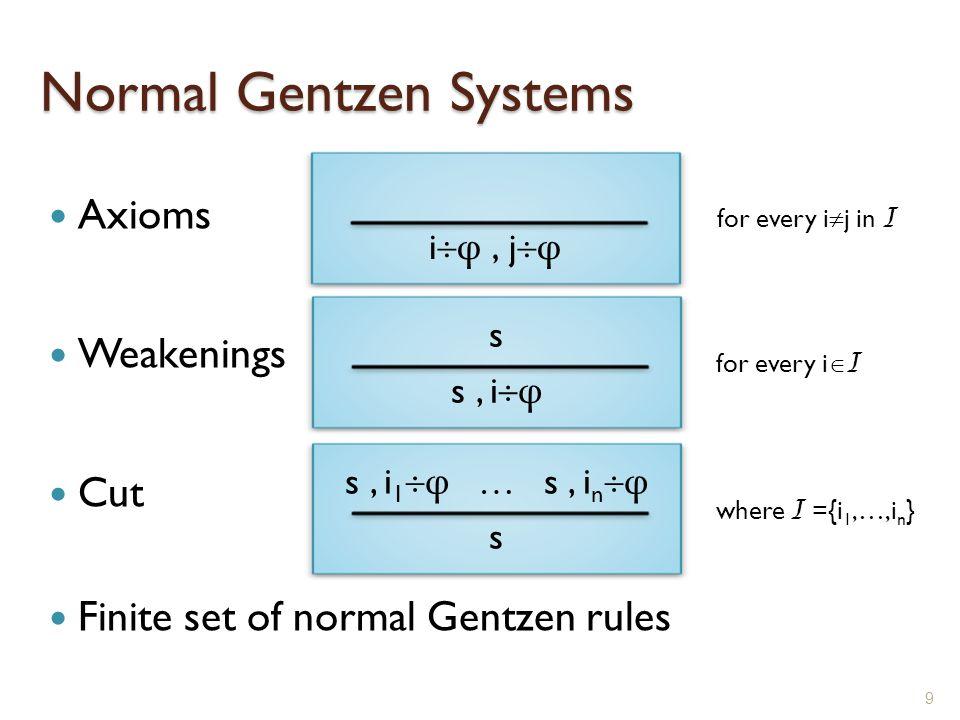 Normal Gentzen Systems Axioms Weakenings Cut Finite set of normal Gentzen rules 9 iφ, jφiφ, jφ s s, i  φ s, i 1  φ … s, i n  φ s for every i 