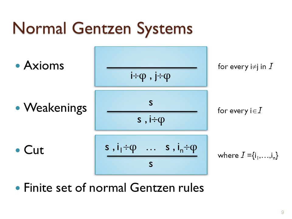 Normal Gentzen Systems Axioms Weakenings Cut Finite set of normal Gentzen rules 9 iφ, jφiφ, jφ s s, i  φ s, i 1  φ … s, i n  φ s for every i  j in I for every i  I where I ={i 1,…,i n }