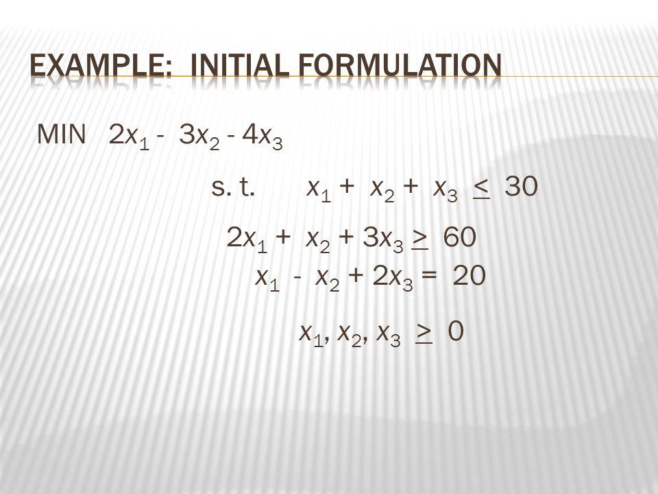  Calcualte Zj and cj-zj again after first iteration  Z1=0(0)+0(0) +50(1)=50  Z2=0(25/8)+0(1)+50(5/8)=250/8  Z3=0(1)+0(0)+50(0)=0  z4= 0(0)+0(1)+50(0)=0  Z5=0(-3/8)+0(0)+50(1/8)=50/8