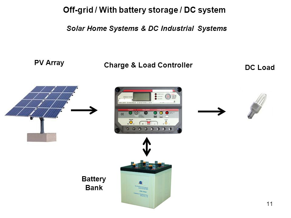 11 Solar Home Systems & DC Industrial Systems PV Array DC Load Off-grid / With battery storage / DC system Battery Bank Charge & Load Controller