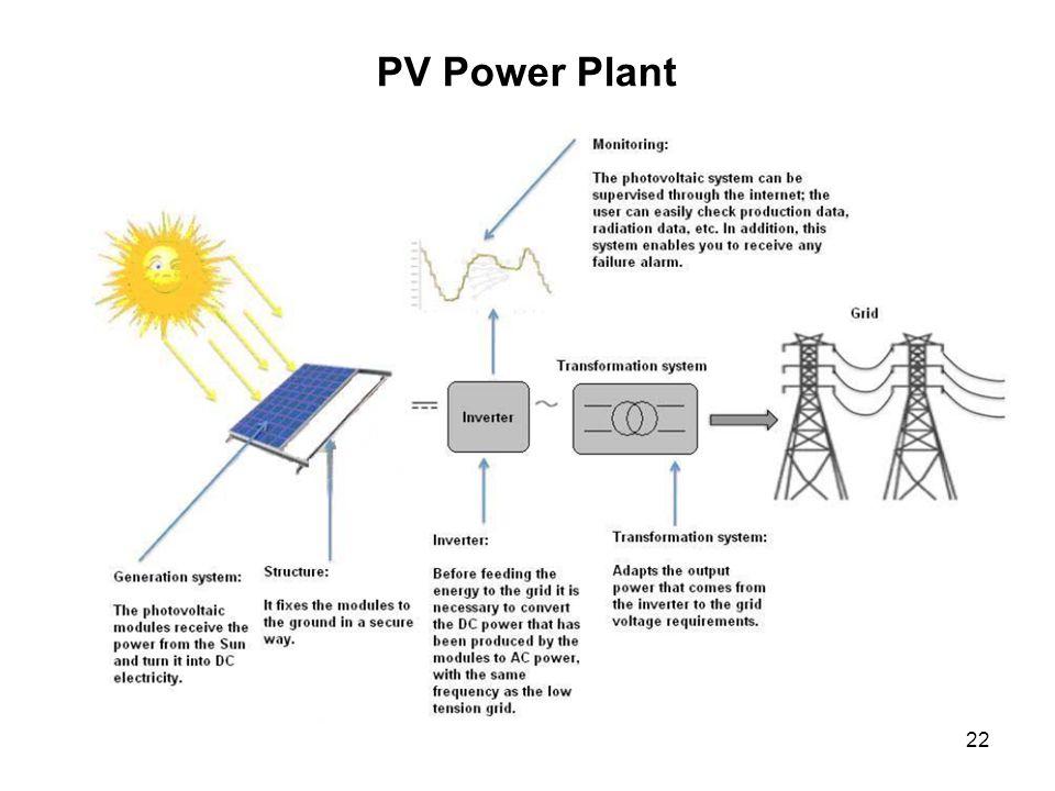 22 PV Power Plant Large PV power plants