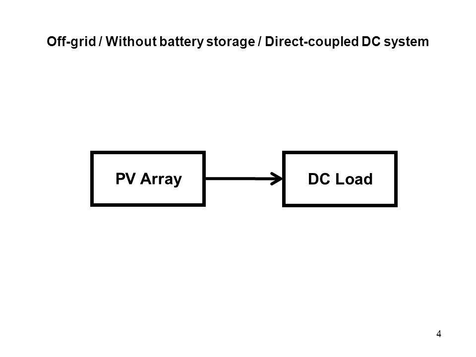 4 Off-grid / Without battery storage / Direct-coupled DC system PV Array DC Load