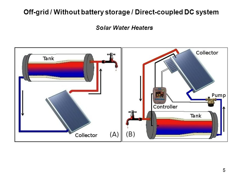 5 Solar Water Heaters Off-grid / Without battery storage / Direct-coupled DC system