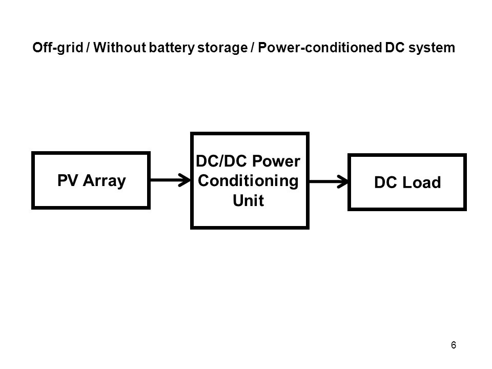 6 Off-grid / Without battery storage / Power-conditioned DC system PV Array DC Load DC/DC Power Conditioning Unit