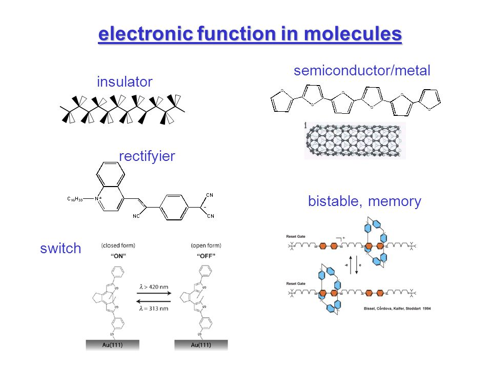 electronic function in molecules semiconductor/metal rectifyier insulator bistable, memory switch