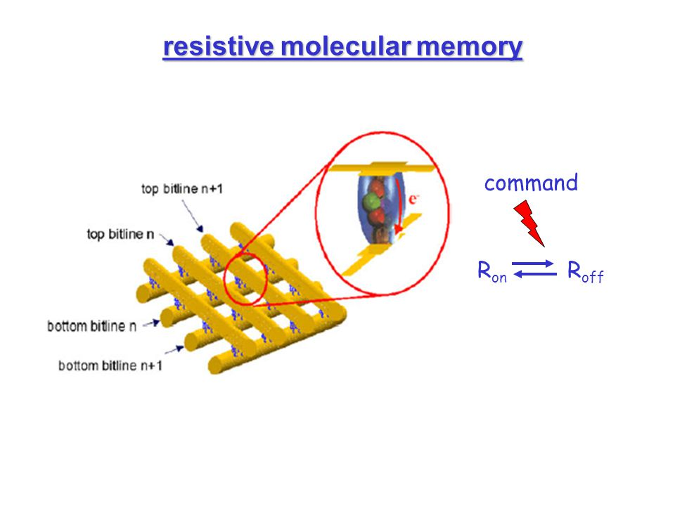 resistive molecular memory R on R off command