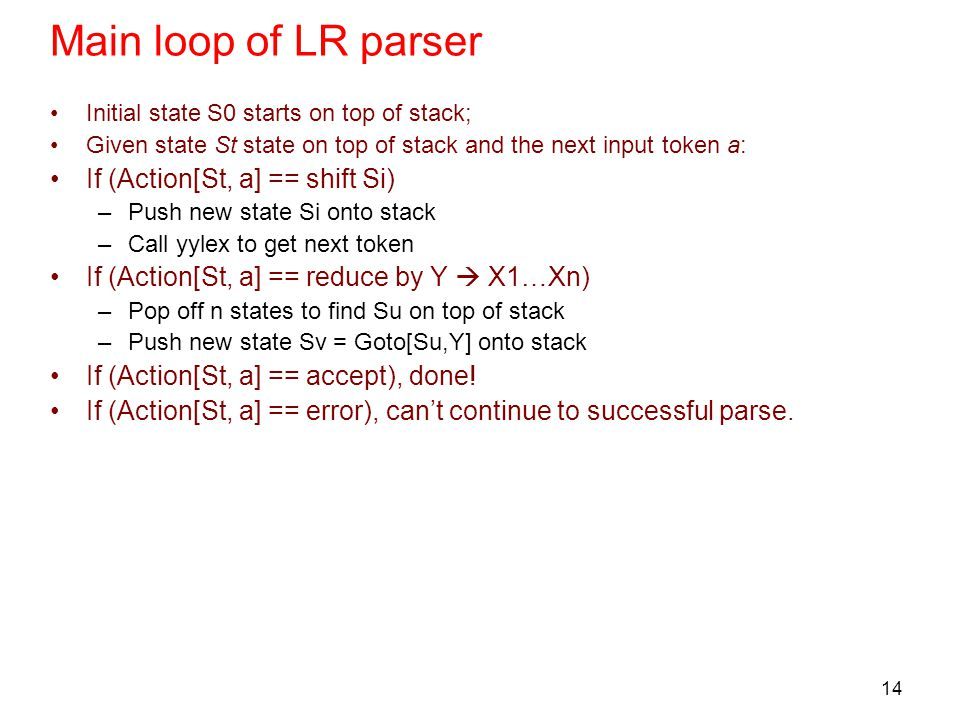 14 Main loop of LR parser Initial state S0 starts on top of stack; Given state St state on top of stack and the next input token a: If (Action[St, a]