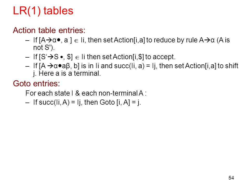 54 LR(1) tables Action table entries: –If [A  α●, a ]  Ii, then set Action[i,a] to reduce by rule A  α (A is not S'). –If [S'  S , $]  Ii then s