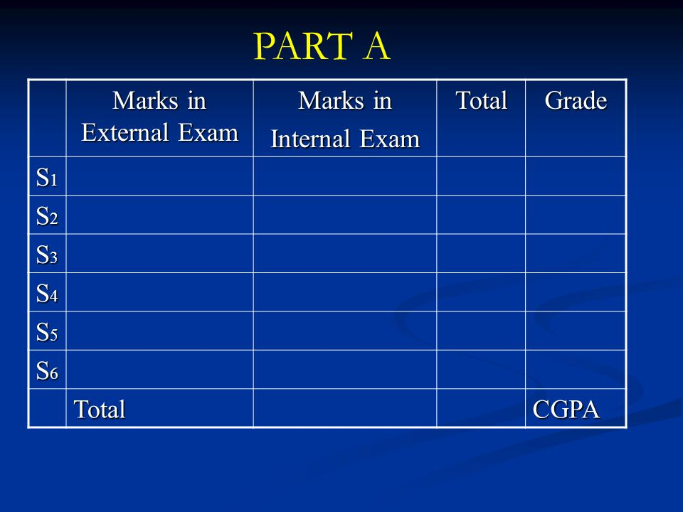 PART B NOTE: No CGPA NOTE: No CGPA CO-SCHOLASTIC AREASGRADE Physical Education & Health Education Attitudes and Values SUPW Art Education