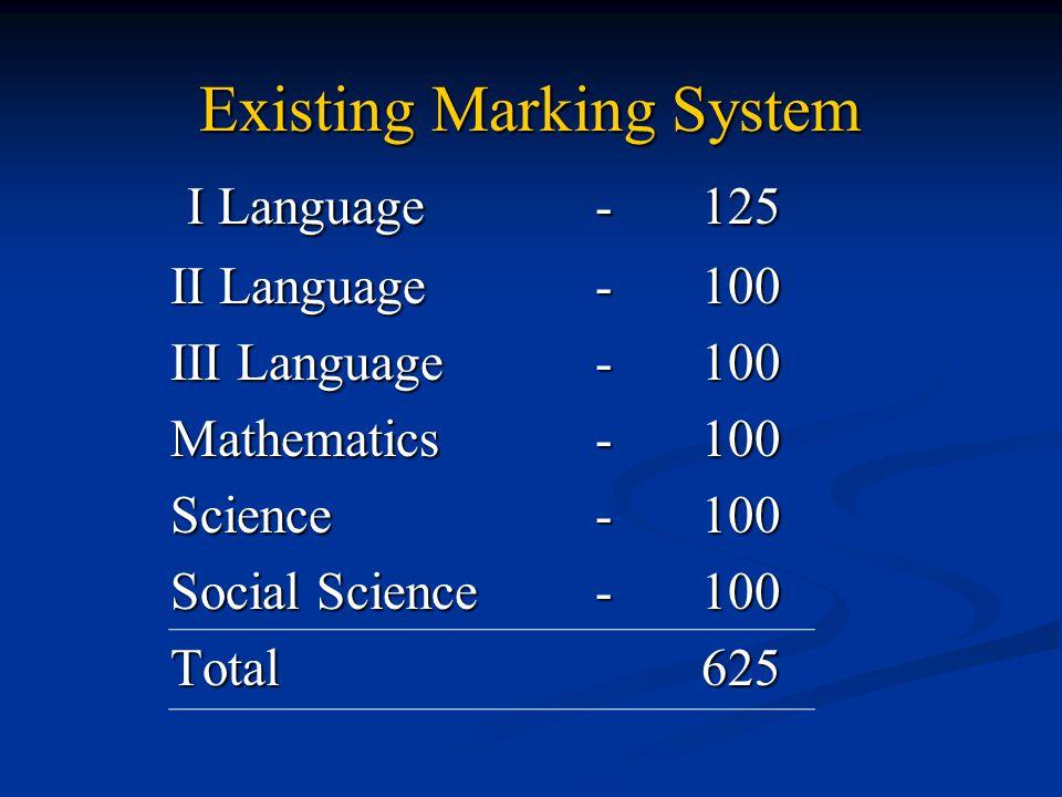 The new pattern 20% of 625 will be 125 Marks SubjectsExternalInternalTotal I10025125 II8020100 III8020100 Maths8020100 Science8020100 Social Studies 8020100 TOTAL500125625