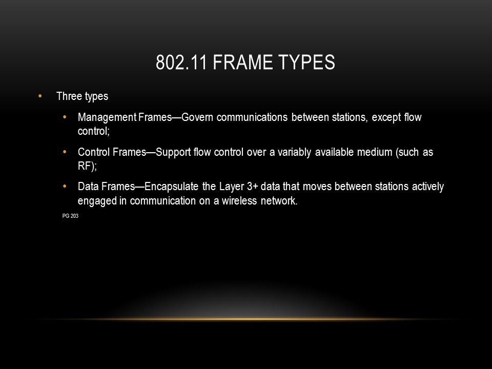 802.11 FRAME TYPES Three types Management Frames—Govern communications between stations, except flow control; Control Frames—Support flow control over