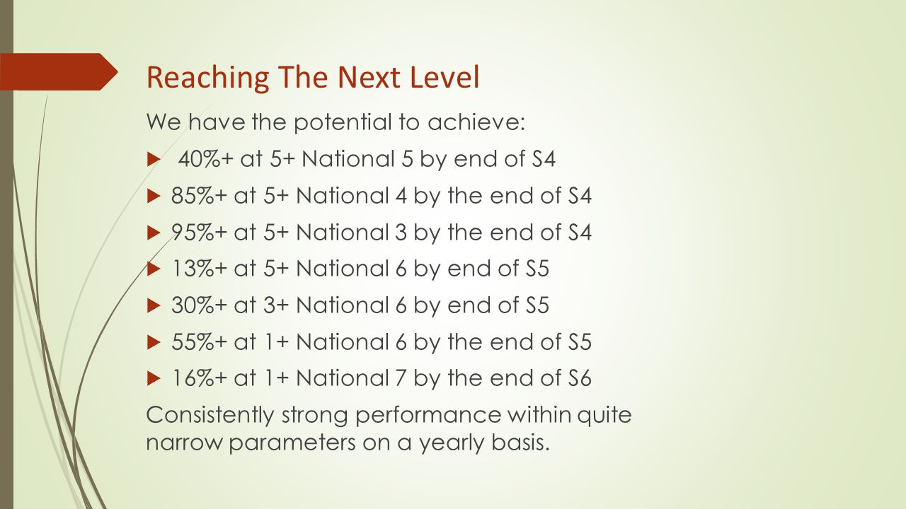 Reaching The Next Level We have the potential to achieve:  40%+ at 5+ National 5 by end of S4  85%+ at 5+ National 4 by the end of S4  95%+ at 5+ N
