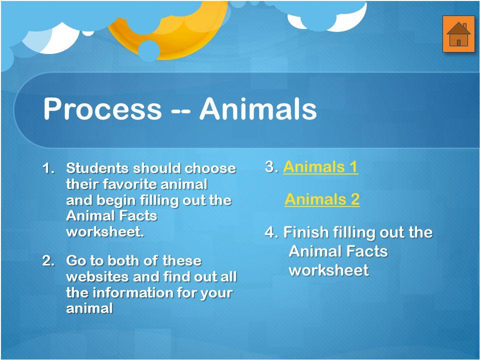 Process – Habitat 1 1.