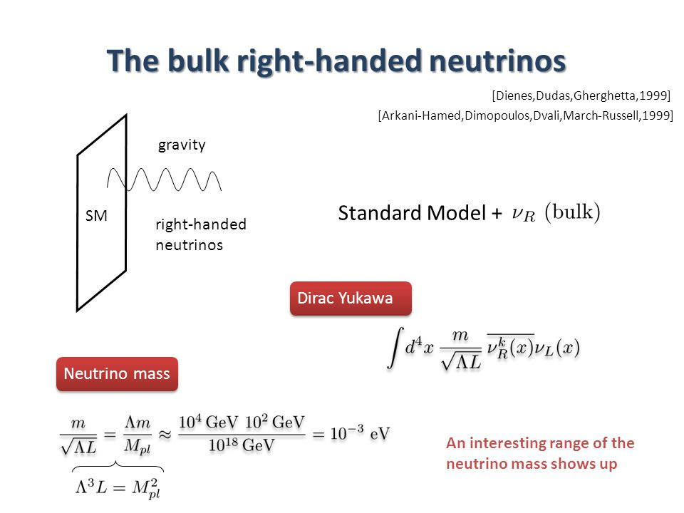 The bulk right-handed neutrinos SM gravity right-handed neutrinos [Dienes,Dudas,Gherghetta,1999] [Arkani-Hamed,Dimopoulos,Dvali,March-Russell,1999] St