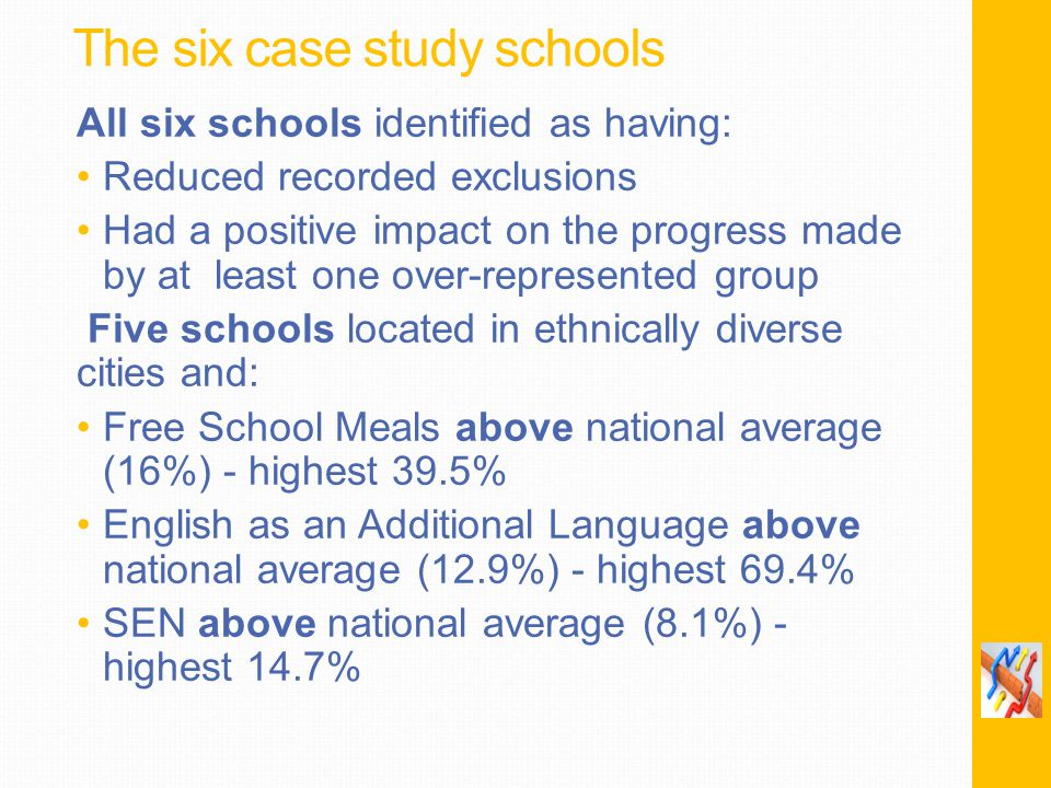 The six case study schools All six schools identified as having: Reduced recorded exclusions Had a positive impact on the progress made by at least one over-represented group Five schools located in ethnically diverse cities and: Free School Meals above national average (16%) - highest 39.5% English as an Additional Language above national average (12.9%) - highest 69.4% SEN above national average (8.1%) - highest 14.7%