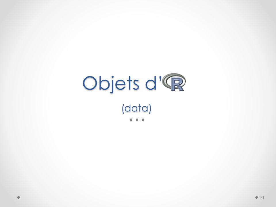 Objets d' (data) 10
