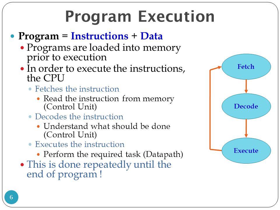 The Jump Register (JR) instruction.