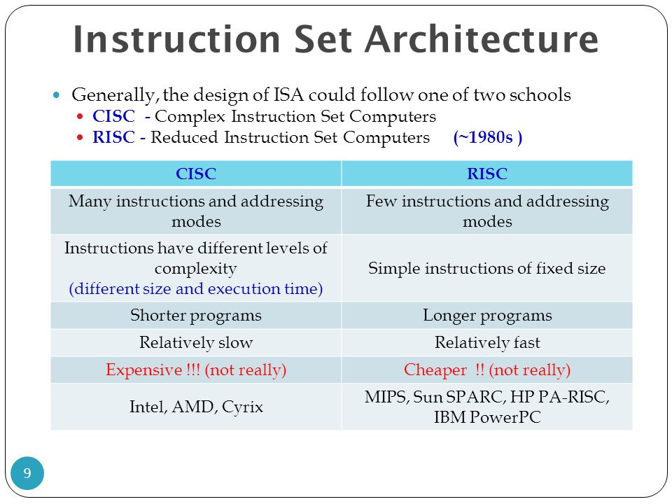 Instruction Set Architecture Generally, the design of ISA could follow one of two schools CISC - Complex Instruction Set Computers RISC - Reduced Inst