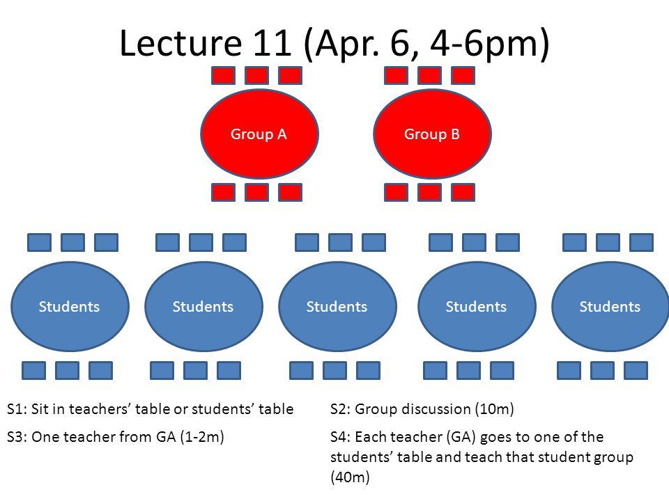 Lecture 11 (Apr.