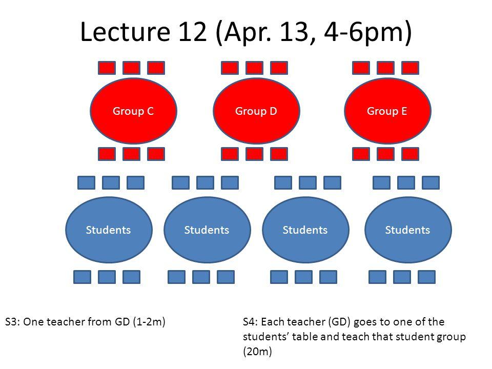 Group E Lecture 12 (Apr.