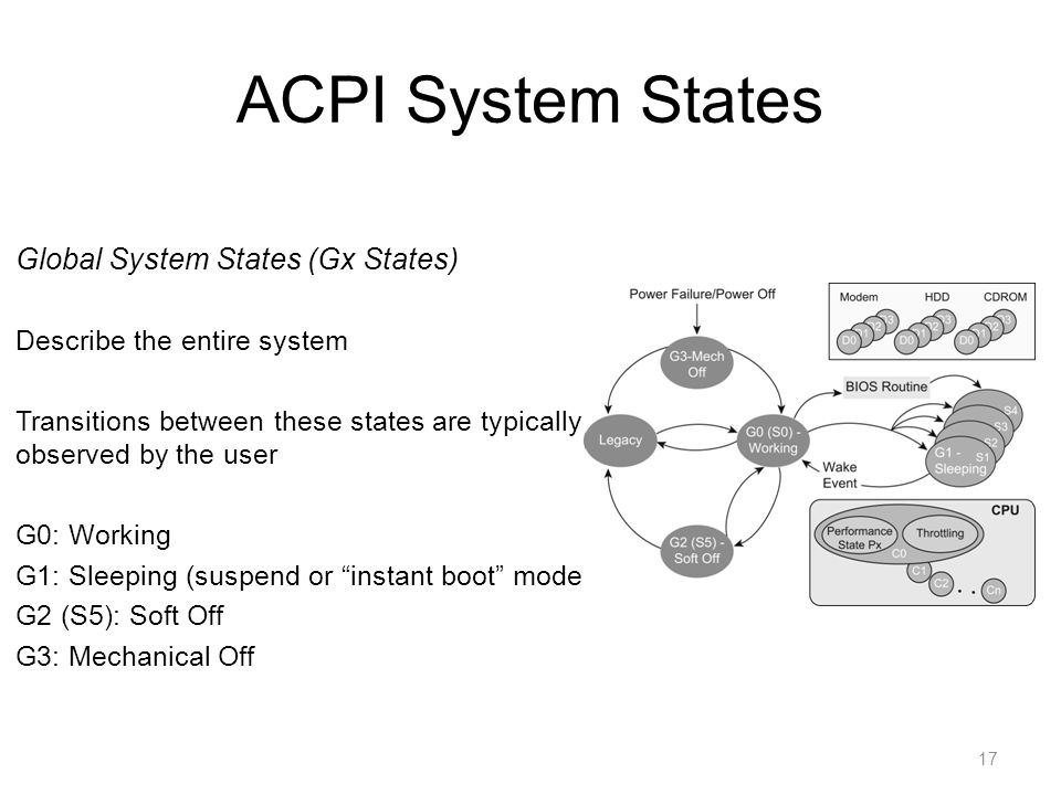 ACPI System States Global System States (Gx States) Describe the entire system Transitions between these states are typically observed by the user G0: