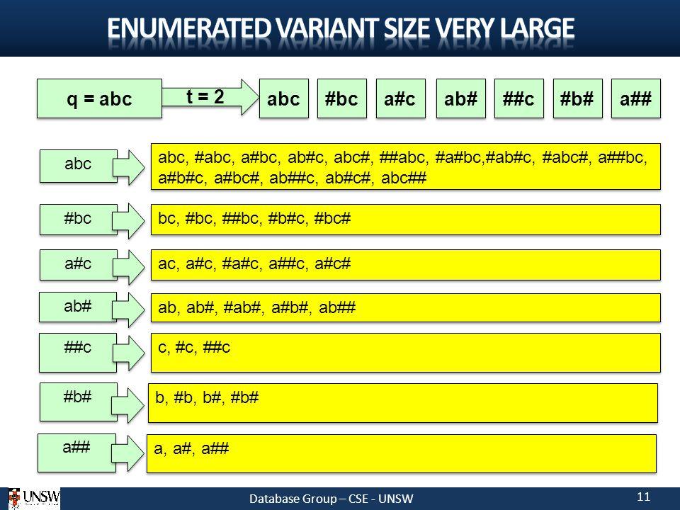 Database Group – CSE - UNSW 11 t = 2 q = abc abc #bc a#c ab# ##c #b# a## abc, #abc, a#bc, ab#c, abc#, ##abc, #a#bc,#ab#c, #abc#, a##bc, a#b#c, a#bc#, ab##c, ab#c#, abc## abc #bc bc, #bc, ##bc, #b#c, #bc# a#c ac, a#c, #a#c, a##c, a#c# ab# ab, ab#, #ab#, a#b#, ab## ##c c, #c, ##c a## a, a#, a## #b# b, #b, b#, #b#