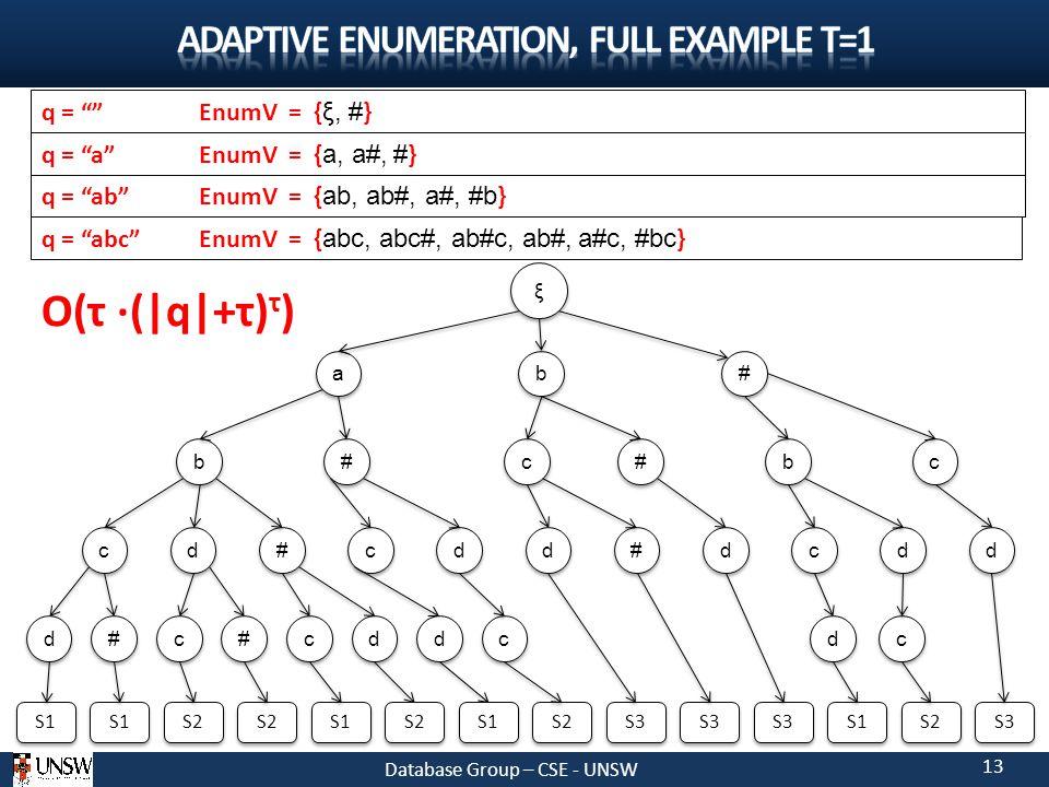 Database Group – CSE - UNSW 13 a a b b ξ ξ # # b b c c c c c c S1 S3 S1 d d d d # # d d b b c c c c c c S3 S2 d d d d # # d d c c c c d d S1 d d S2 c c S1 # # S2 # # # # S3 d d # # d d S2 q = EnumV = { ξ, # } q = a EnumV = { a, a#, # } q = ab EnumV = { ab, ab#, a#, #b } q = abc EnumV = { abc, abc#, ab#c, ab#, a#c, #bc } O(τ ·(|q|+τ) τ )