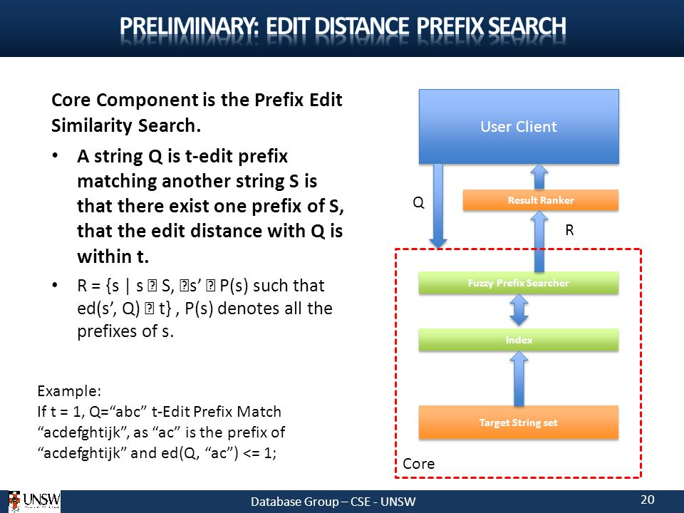 Database Group – CSE - UNSW 20 Core Component is the Prefix Edit Similarity Search.