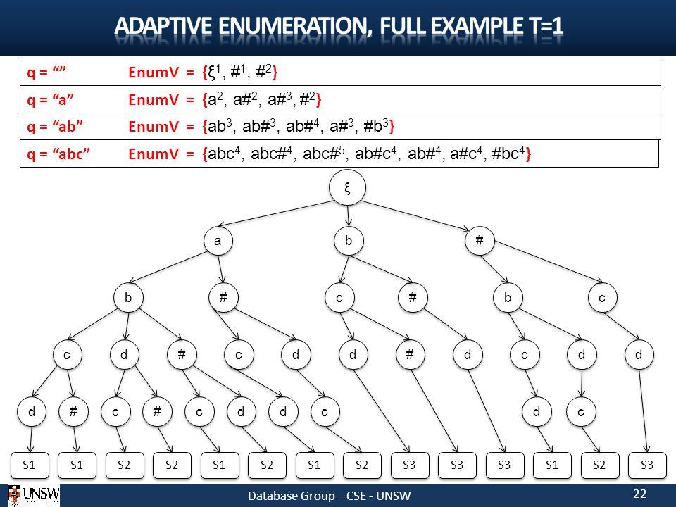 Database Group – CSE - UNSW 22 a a b b ξ ξ # # b b c c c c c c S1 S3 S1 d d d d # # d d b b c c c c c c S3 S2 d d d d # # d d c c c c d d S1 d d S2 c c S1 # # S2 # # # # S3 d d # # d d S2 q = EnumV = { ξ 1, # 1, # 2 } q = a EnumV = { a 2, a# 2, a# 3, # 2 } q = ab EnumV = { ab 3, ab# 3, ab# 4, a# 3, #b 3 } q = abc EnumV = { abc 4, abc# 4, abc# 5, ab#c 4, ab# 4, a#c 4, #bc 4 }