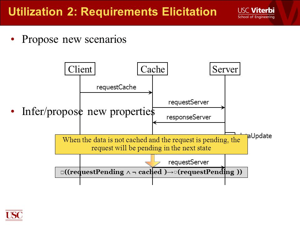 Utilization 2: Requirements Elicitation Propose new scenarios Infer/propose new properties □ ((requestPending  ¬ cached ) →○ (requestPending )) ClientCacheServer requestCache requestServer responseServer dataUpdate dataChanged requestServer When the data is not cached and the request is pending, the request will be pending in the next state