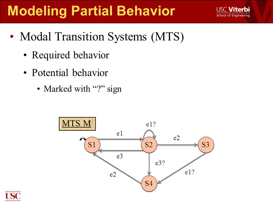 Current Solutions System-level partial behavioral model synthesis [2] Shortcomings Potential errors – system-level perspective Components cannot satisfy the specification Overlook discrepancies among specifications Scale, analyzability and comprehensibility