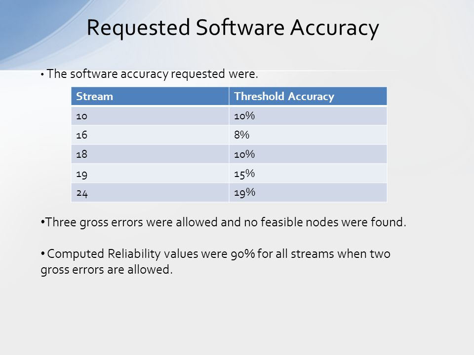 Requested Software Accuracy The software accuracy requested were.