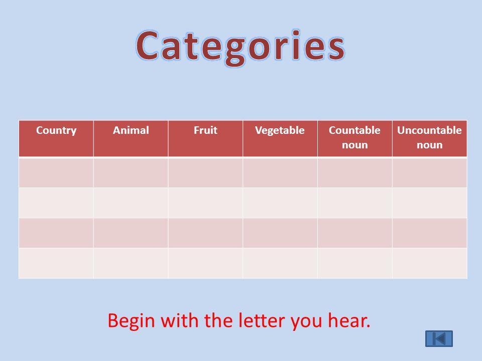 CountryAnimalFruitVegetableCountable noun Uncountable noun Begin with the letter you hear.