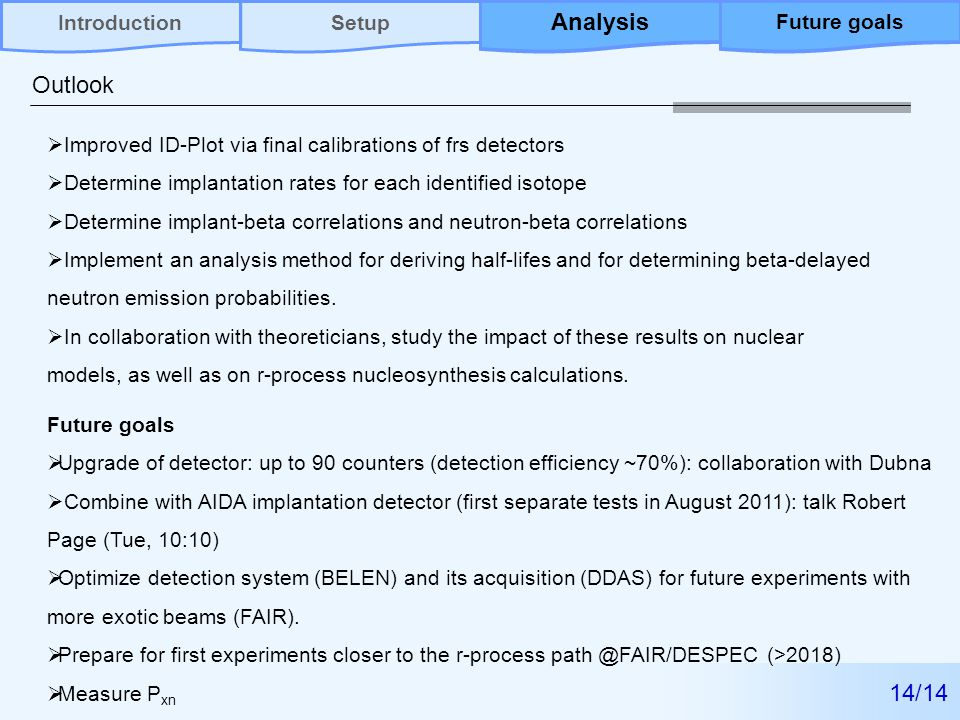 Outlook 14/14 AnalysisFuture goalsIntroductionSetup Future goals Analysis  Improved ID-Plot via final calibrations of frs detectors  Determine implantation rates for each identified isotope  Determine implant-beta correlations and neutron-beta correlations  Implement an analysis method for deriving half-lifes and for determining beta-delayed neutron emission probabilities.