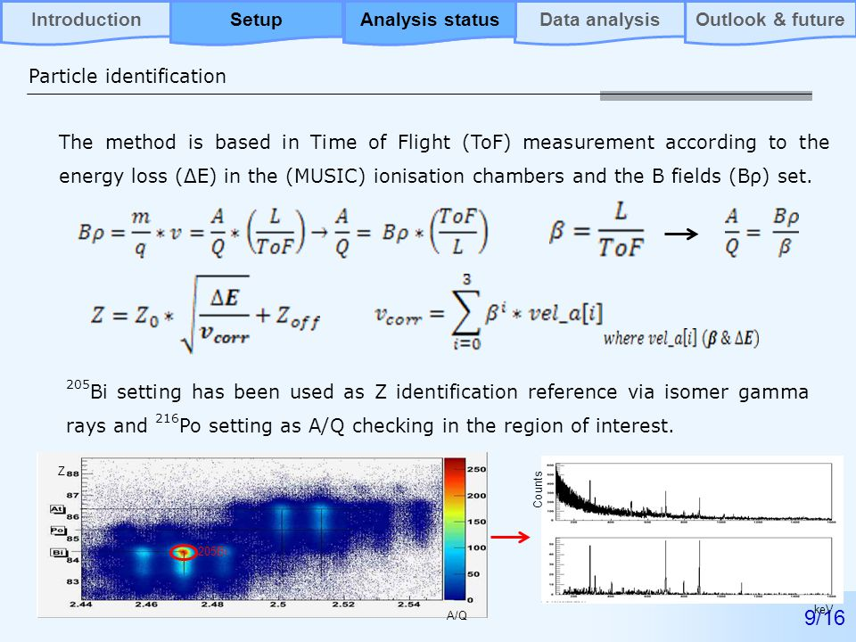 Particle identification 9/16 Analysis statusData analysisIntroductionSetup Outlook & future Analysis status The method is based in Time of Flight (ToF) measurement according to the energy loss (ΔE) in the (MUSIC) ionisation chambers and the B fields (Bρ) set.
