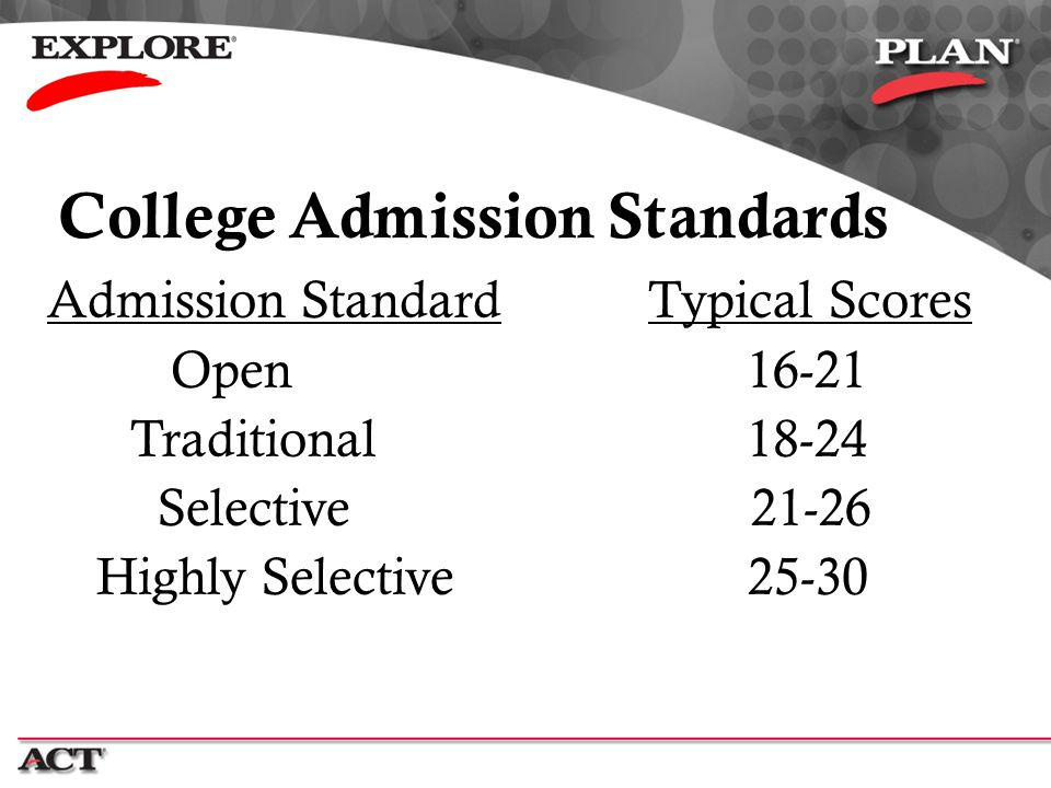 College Admission Standards Admission Standard Typical Scores Open 16-21 Traditional 18-24 Selective 21-26 Highly Selective 25-30