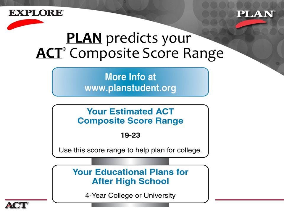 PLAN predicts your ACT ® Composite Score Range