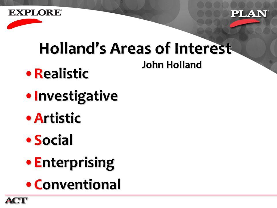 Holland's Areas of Interest John Holland RealisticRealistic InvestigativeInvestigative ArtisticArtistic SocialSocial EnterprisingEnterprising Conventi