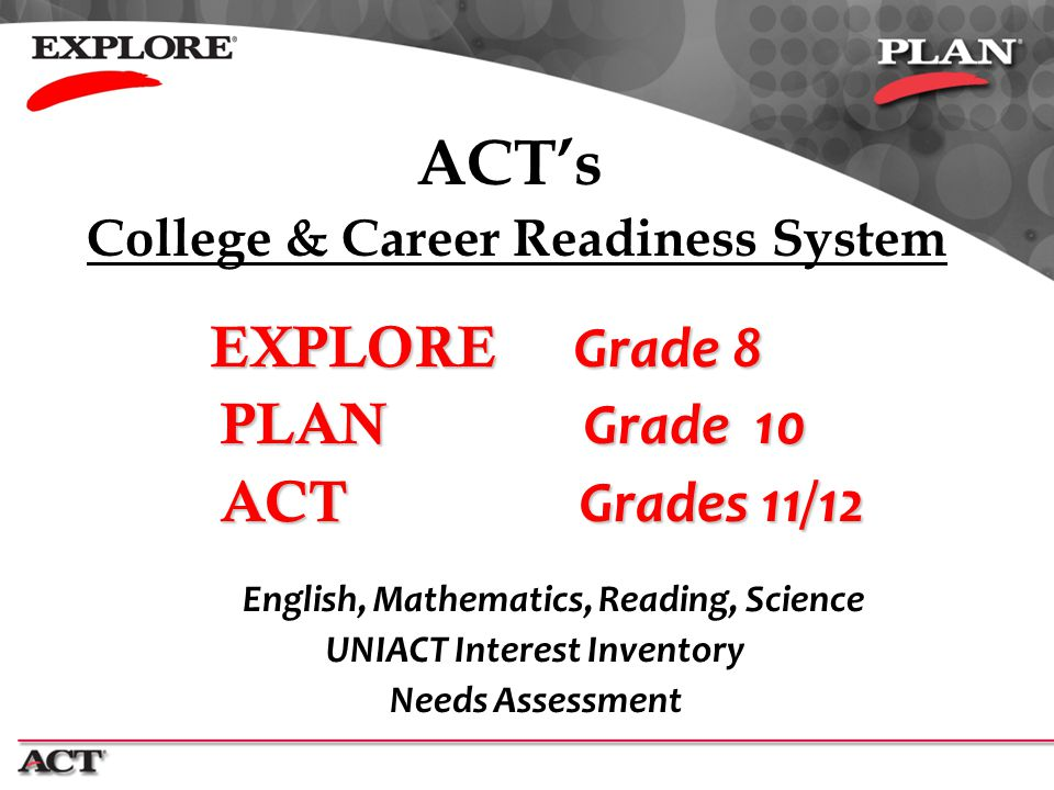 ACT's College & Career Readiness System EXPLORE Grade 8 EXPLORE Grade 8 PLAN Grade 10 PLAN Grade 10 ACT Grades 11/12 ACT Grades 11/12 English, Mathema