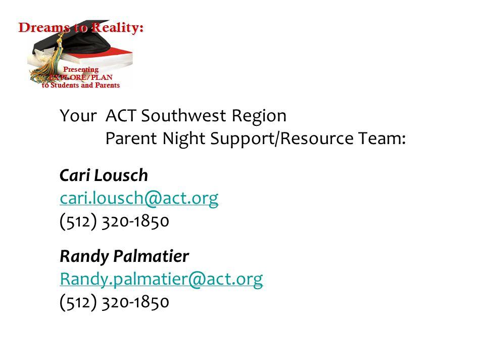 Your ACT Southwest Region Parent Night Support/Resource Team: Cari Lousch cari.lousch@act.org (512) 320-1850 Randy Palmatier Randy.palmatier@act.org (