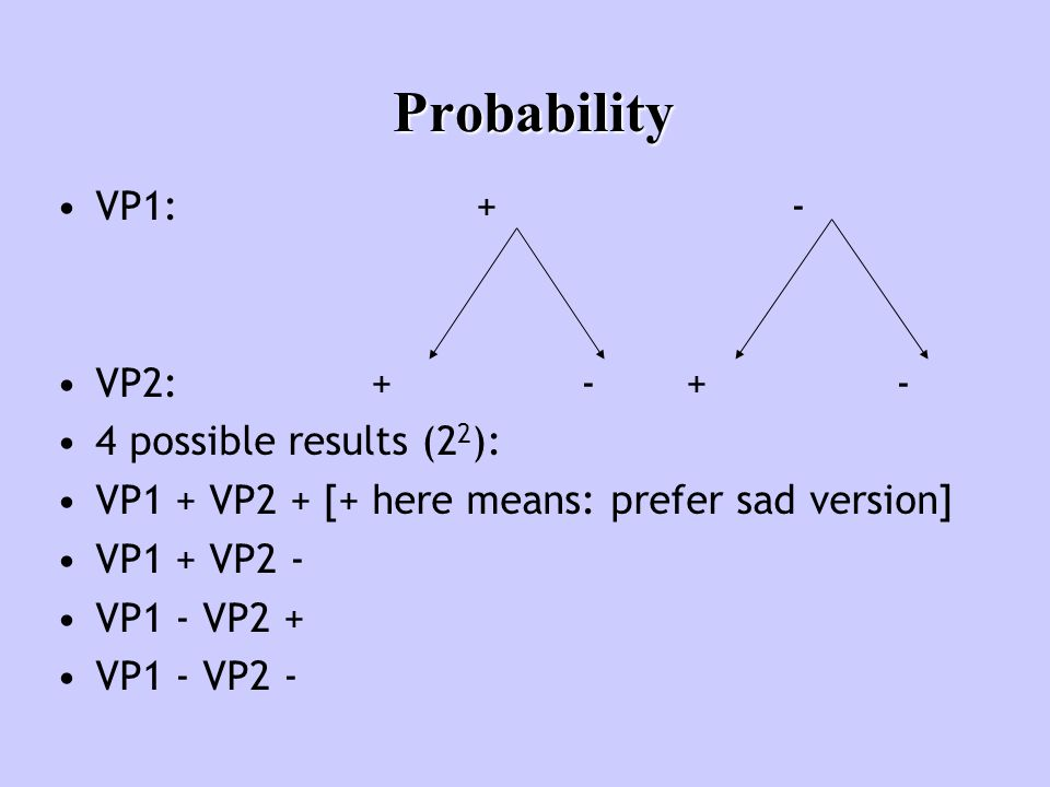 Probability VP1:+- VP2: +-+- 4 possible results (2 2 ): VP1 + VP2 + [+ here means: prefer sad version] VP1 + VP2 - VP1 - VP2 + VP1 - VP2 -