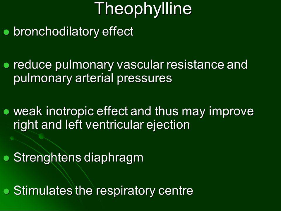 Theophylline bronchodilatory effect bronchodilatory effect reduce pulmonary vascular resistance and pulmonary arterial pressures reduce pulmonary vasc