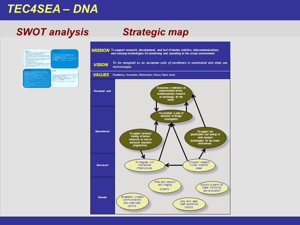 TEC4SEA – DNA SWOT analysis Strategi c Map Genetic Structural Operational Perceived vale MISSION VISION To be recogized as an european pole of excellence in automated and deep sea technologies.