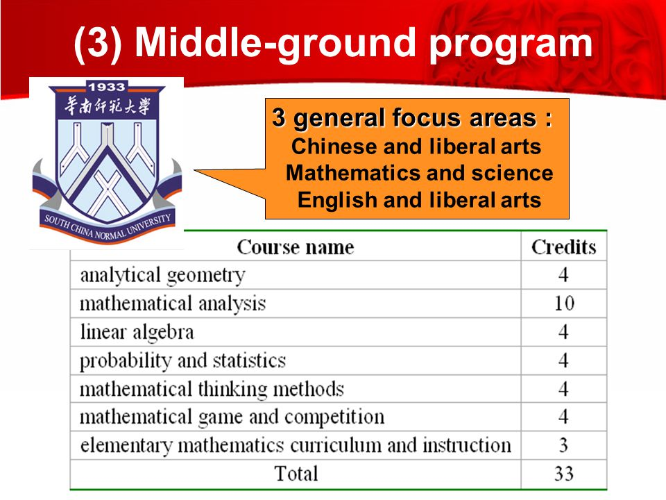 (3) Middle-ground program 3 general focus areas : Chinese and liberal arts Mathematics and science English and liberal arts