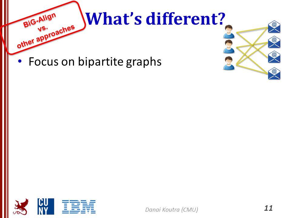 What's different? Focus on bipartite graphs BiG-Align vs. other approaches BiG-Align vs. other approaches 11 Danai Koutra (CMU)