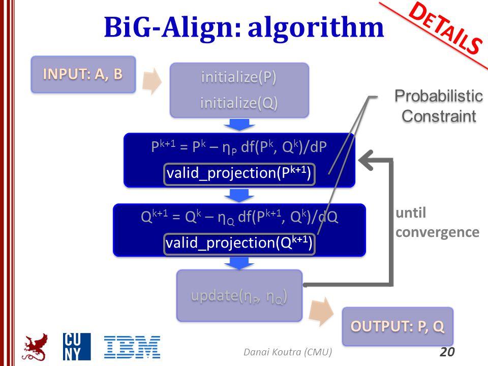 BiG-Align: algorithm 20 DETAILSDETAILS until convergence Danai Koutra (CMU) initialize(P) initialize(Q) P k+1 = P k – ηP df(P k, Q k )/dP valid_projec