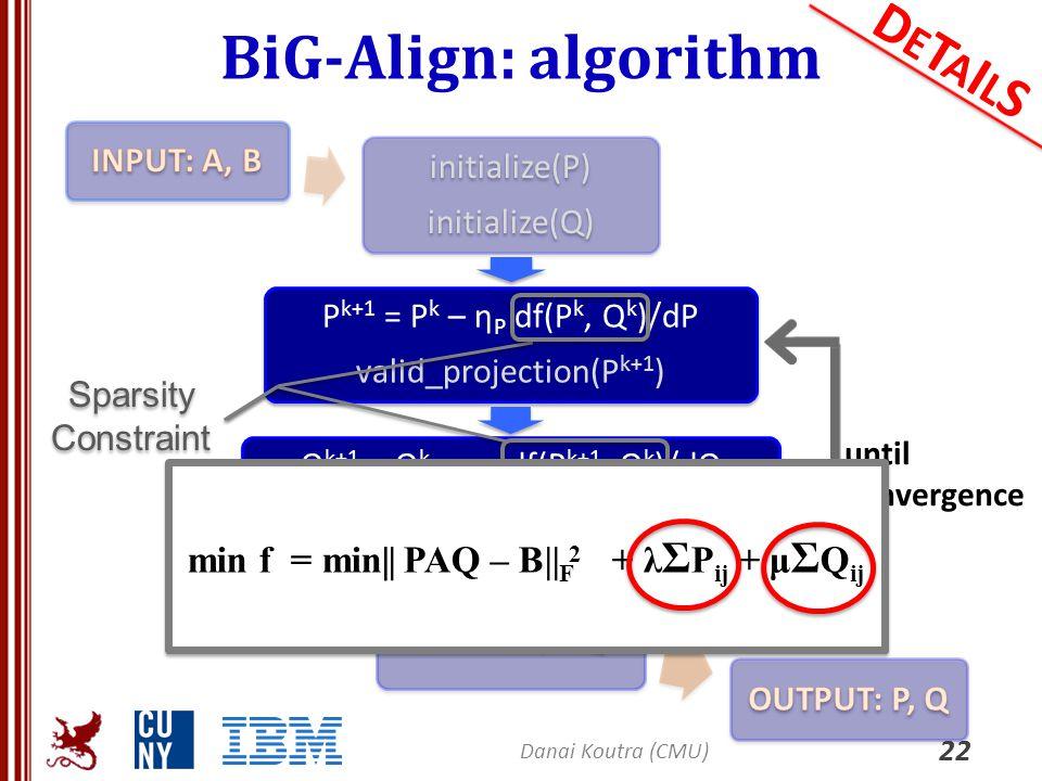 BiG-Align: algorithm initialize(P) initialize(Q) P k+1 = P k – ηP df(P k, Q k )/dP valid_projection(P k+1 ) Q k+1 = Q k – ηQ df(P k+1, Q k )/dQ valid_