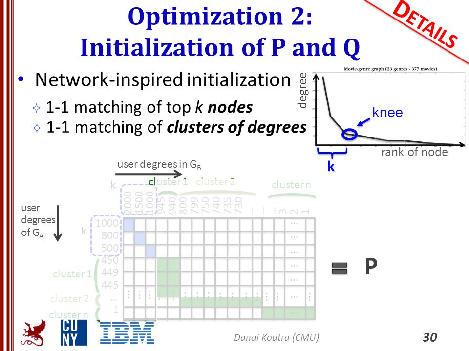 Optimization 2: Initialization of P and Q 30 D ETAILS Network-inspired initialization cluster 1 cluster 2 cluster n cluster 2 cluster n k k user degre