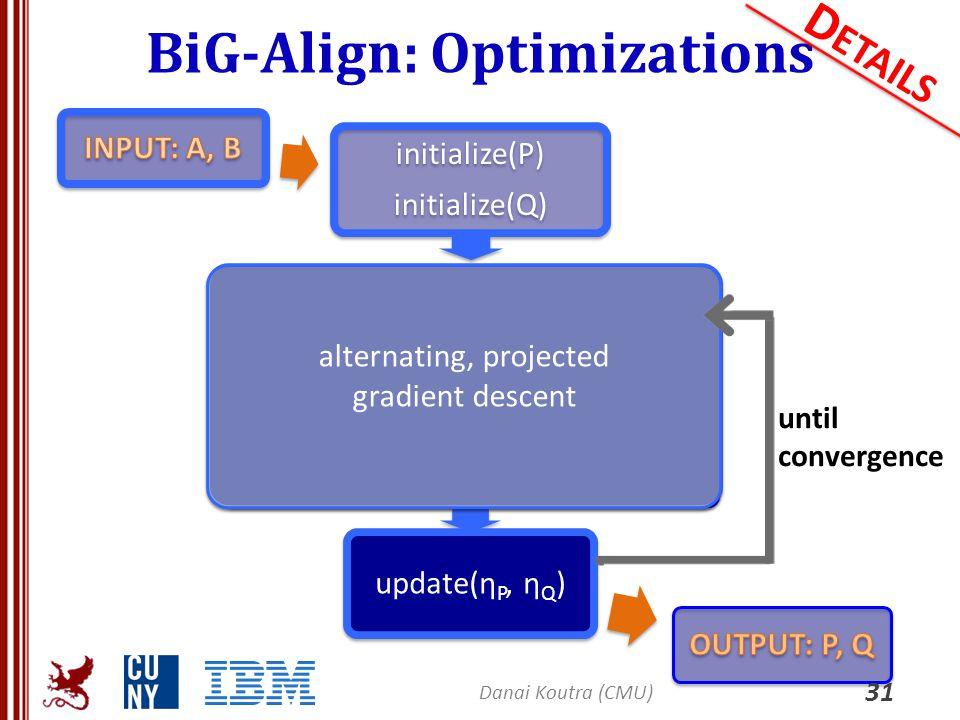 BiG-Align: Optimizations initialize(P) initialize(Q) P k+1 = P k – ηP df(P k, Q k )/dP valid_projection(P k+1 ) Q k+1 = Q k – ηQ df(P k+1, Q k )/dQ va